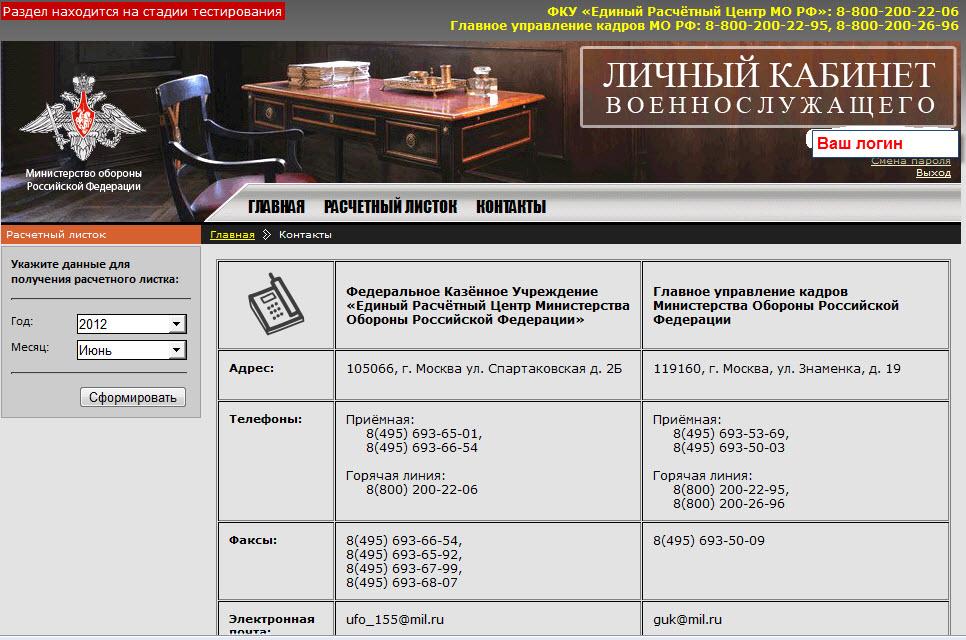 Первоуральск банки кредит пенсионерам
